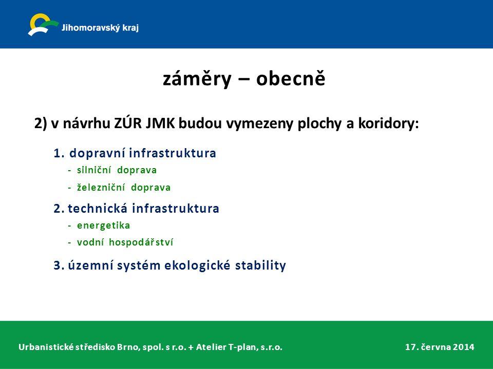 Urbanistické středisko Brno, spol. s r.o. + Atelier T-plan, s.r.o.17. června 2014 2) v návrhu ZÚR JMK budou vymezeny plochy a koridory: 1. dopravní in