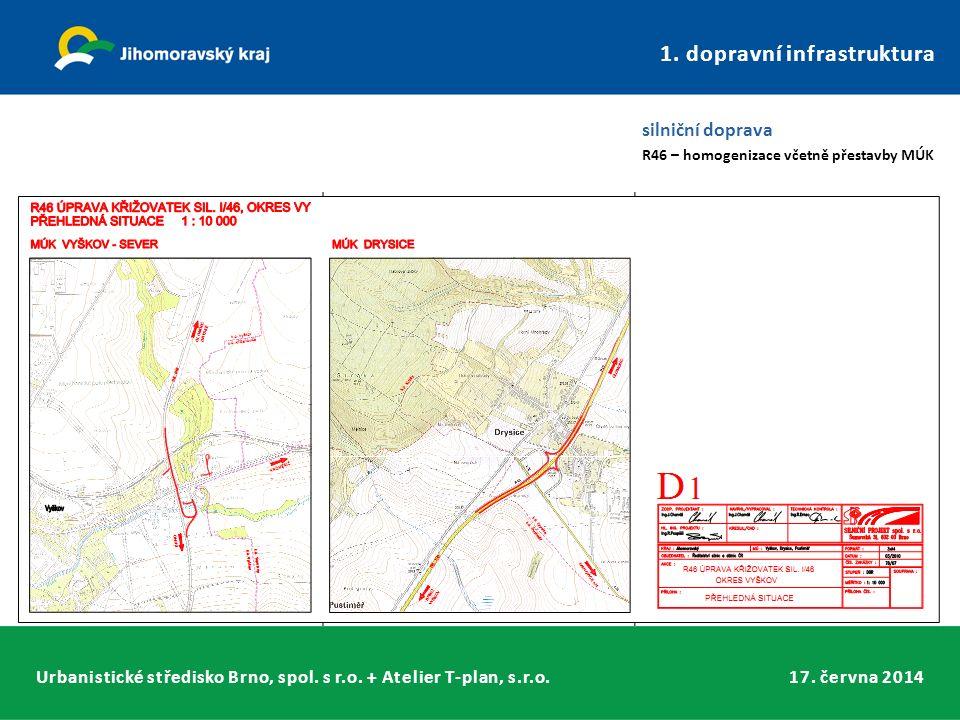 Urbanistické středisko Brno, spol. s r.o. + Atelier T-plan, s.r.o.17. června 2014 1. dopravní infrastruktura silniční doprava R46 – homogenizace včetn
