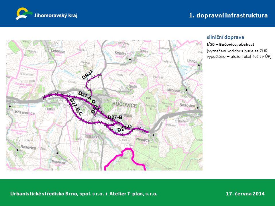 Urbanistické středisko Brno, spol. s r.o. + Atelier T-plan, s.r.o.17. června 2014 1. dopravní infrastruktura silniční doprava I/50 – Bučovice, obchvat