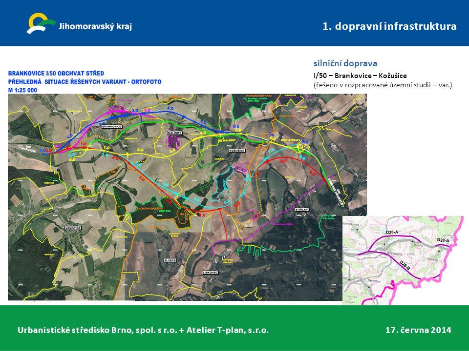 Urbanistické středisko Brno, spol. s r.o. + Atelier T-plan, s.r.o.17. června 2014 1. dopravní infrastruktura silniční doprava I/50 – Brankovice – Kožu