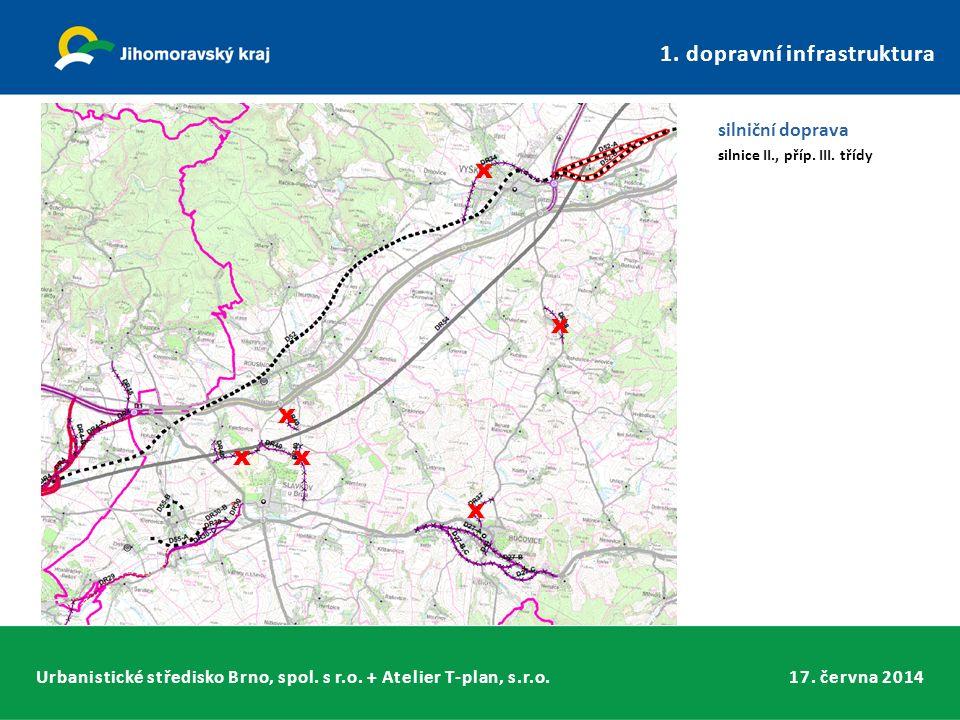 Urbanistické středisko Brno, spol. s r.o. + Atelier T-plan, s.r.o.17. června 2014 1. dopravní infrastruktura silniční doprava silnice II., příp. III.