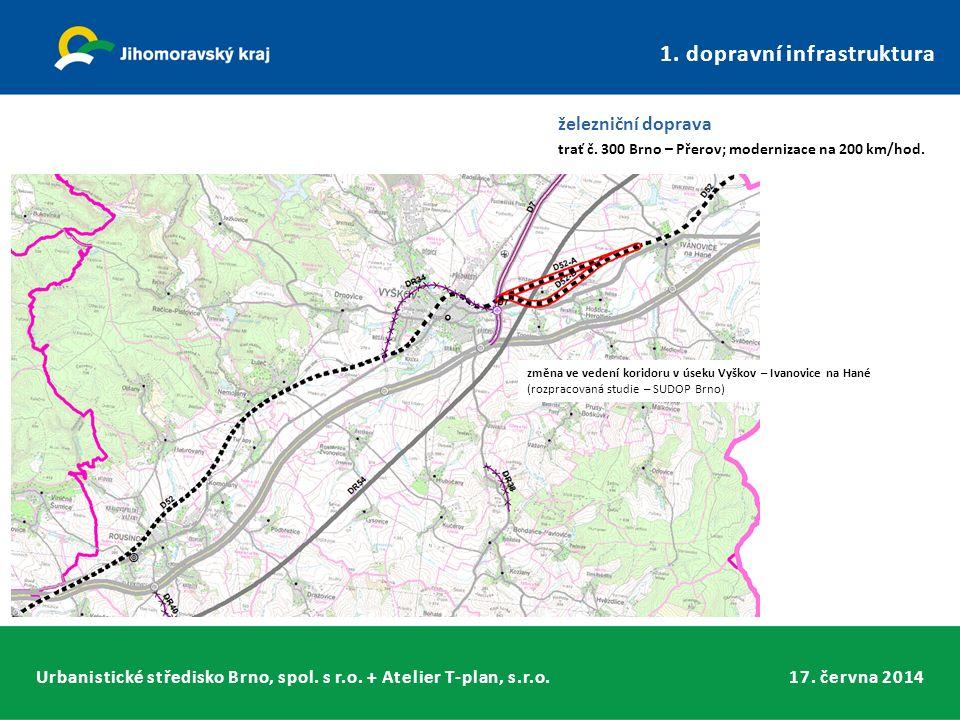 Urbanistické středisko Brno, spol. s r.o. + Atelier T-plan, s.r.o.17. června 2014 1. dopravní infrastruktura železniční doprava trať č. 300 Brno – Pře