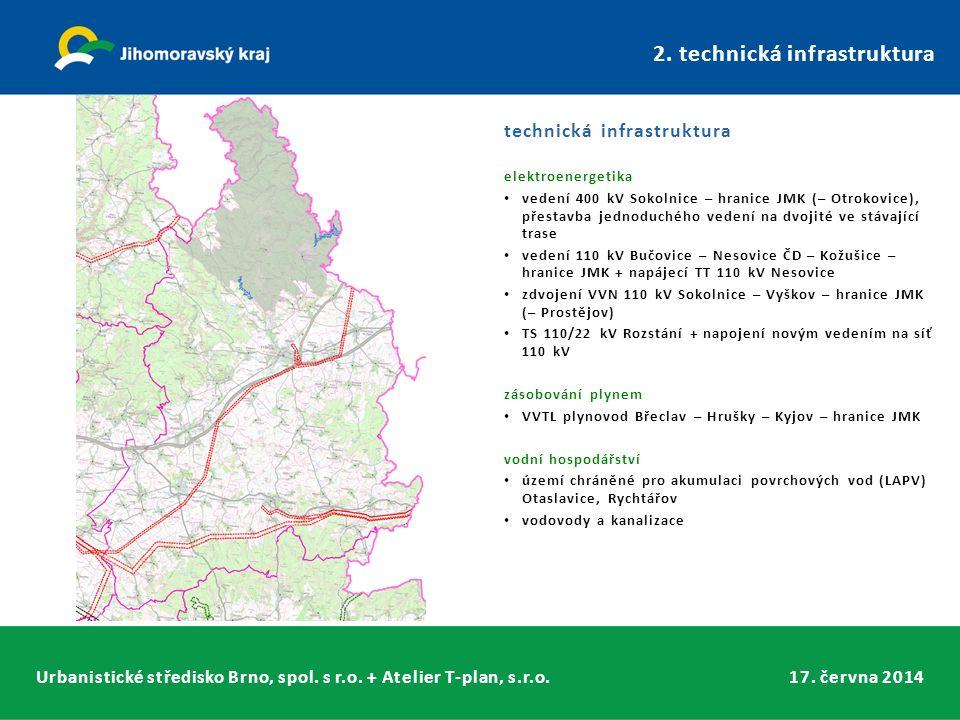 Urbanistické středisko Brno, spol. s r.o. + Atelier T-plan, s.r.o.17. června 2014 2. technická infrastruktura technická infrastruktura elektroenergeti