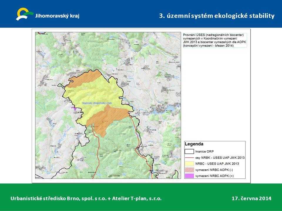 Urbanistické středisko Brno, spol. s r.o. + Atelier T-plan, s.r.o.17. června 2014 3. územní systém ekologické stability
