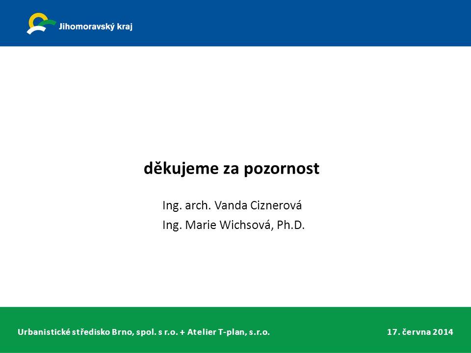 Urbanistické středisko Brno, spol. s r.o. + Atelier T-plan, s.r.o.17. června 2014 děkujeme za pozornost Ing. arch. Vanda Ciznerová Ing. Marie Wichsová
