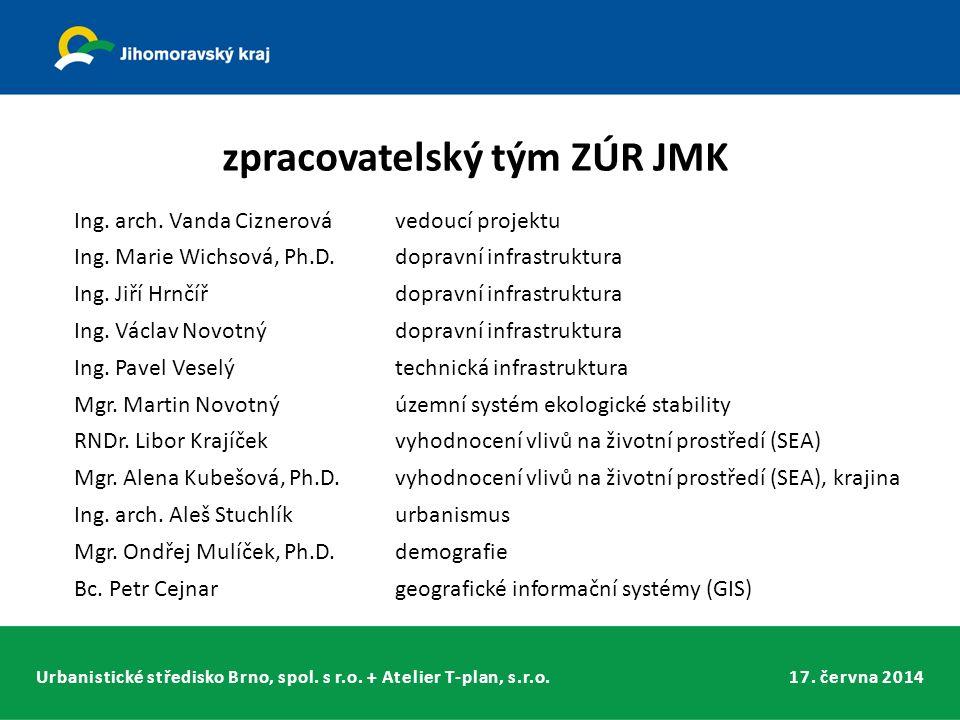 Urbanistické středisko Brno, spol. s r.o. + Atelier T-plan, s.r.o.17. června 2014 zpracovatelský tým ZÚR JMK Ing. arch. Vanda Ciznerovávedoucí projekt