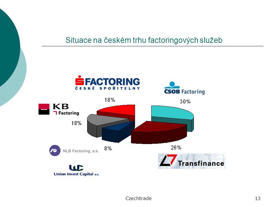 Czechtrade13 Situace na českém trhu factoringových služeb