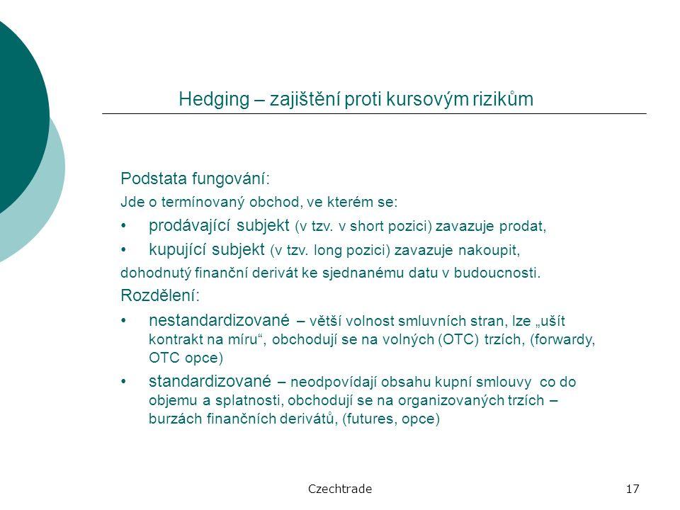 Czechtrade17 Podstata fungování: Jde o termínovaný obchod, ve kterém se: prodávající subjekt (v tzv.