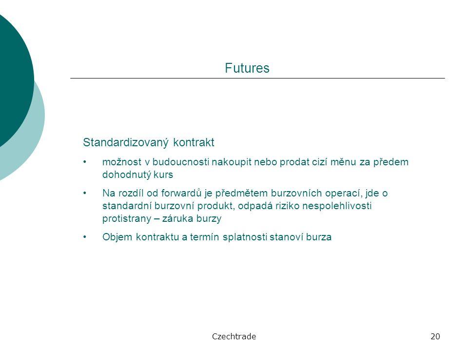 Czechtrade20 Futures Standardizovaný kontrakt možnost v budoucnosti nakoupit nebo prodat cizí měnu za předem dohodnutý kurs Na rozdíl od forwardů je předmětem burzovních operací, jde o standardní burzovní produkt, odpadá riziko nespolehlivosti protistrany – záruka burzy Objem kontraktu a termín splatnosti stanoví burza