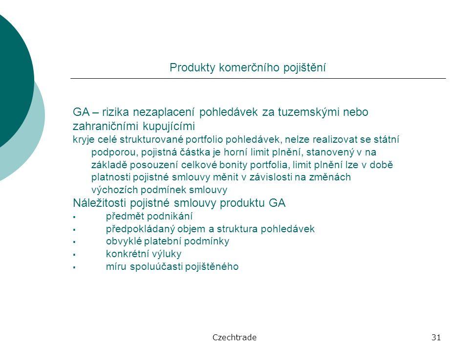 Czechtrade31 Produkty komerčního pojištění GA – rizika nezaplacení pohledávek za tuzemskými nebo zahraničními kupujícími kryje celé strukturované portfolio pohledávek, nelze realizovat se státní podporou, pojistná částka je horní limit plnění, stanovený v na základě posouzení celkové bonity portfolia, limit plnění lze v době platnosti pojistné smlouvy měnit v závislosti na změnách výchozích podmínek smlouvy Náležitosti pojistné smlouvy produktu GA  předmět podnikání  předpokládaný objem a struktura pohledávek  obvyklé platební podmínky  konkrétní výluky  míru spoluúčasti pojištěného