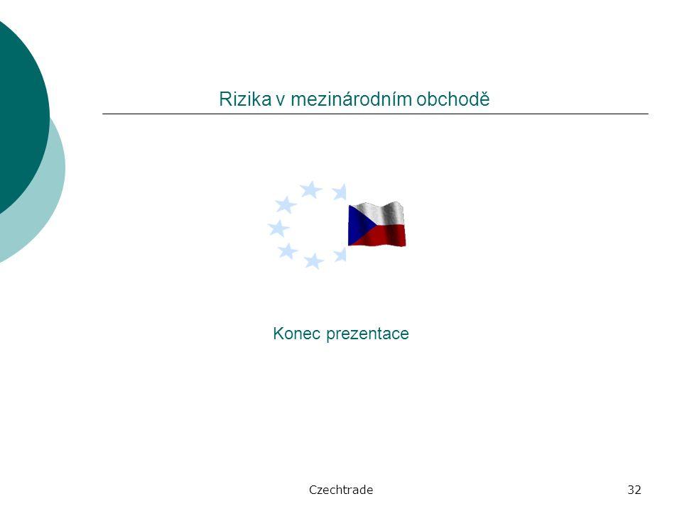 Czechtrade32 Rizika v mezinárodním obchodě Konec prezentace