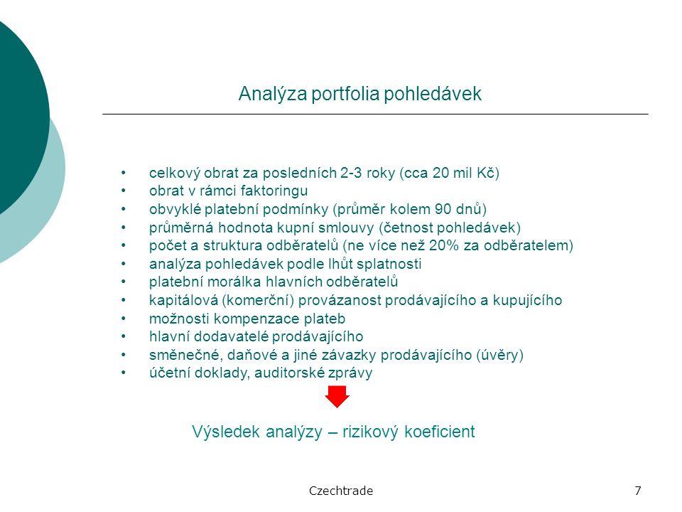 Czechtrade7 Analýza portfolia pohledávek celkový obrat za posledních 2-3 roky (cca 20 mil Kč) obrat v rámci faktoringu obvyklé platební podmínky (průměr kolem 90 dnů) průměrná hodnota kupní smlouvy (četnost pohledávek) počet a struktura odběratelů (ne více než 20% za odběratelem) analýza pohledávek podle lhůt splatnosti platební morálka hlavních odběratelů kapitálová (komerční) provázanost prodávajícího a kupujícího možnosti kompenzace plateb hlavní dodavatelé prodávajícího směnečné, daňové a jiné závazky prodávajícího (úvěry) účetní doklady, auditorské zprávy Výsledek analýzy – rizikový koeficient