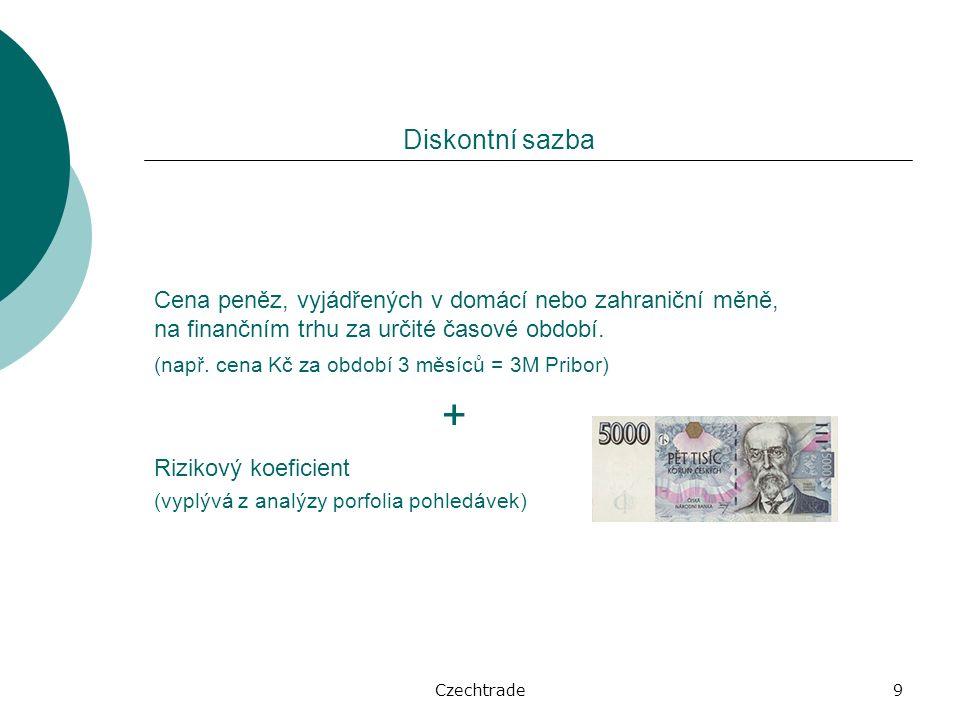 Czechtrade9 Diskontní sazba Cena peněz, vyjádřených v domácí nebo zahraniční měně, na finančním trhu za určité časové období.