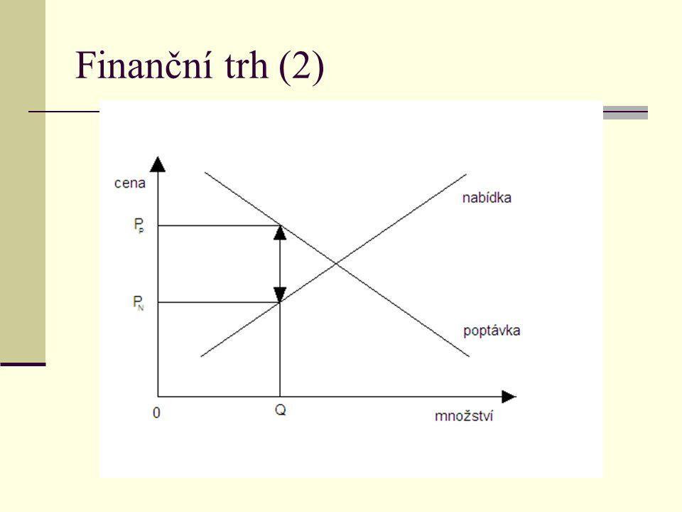 Finanční trh (2)