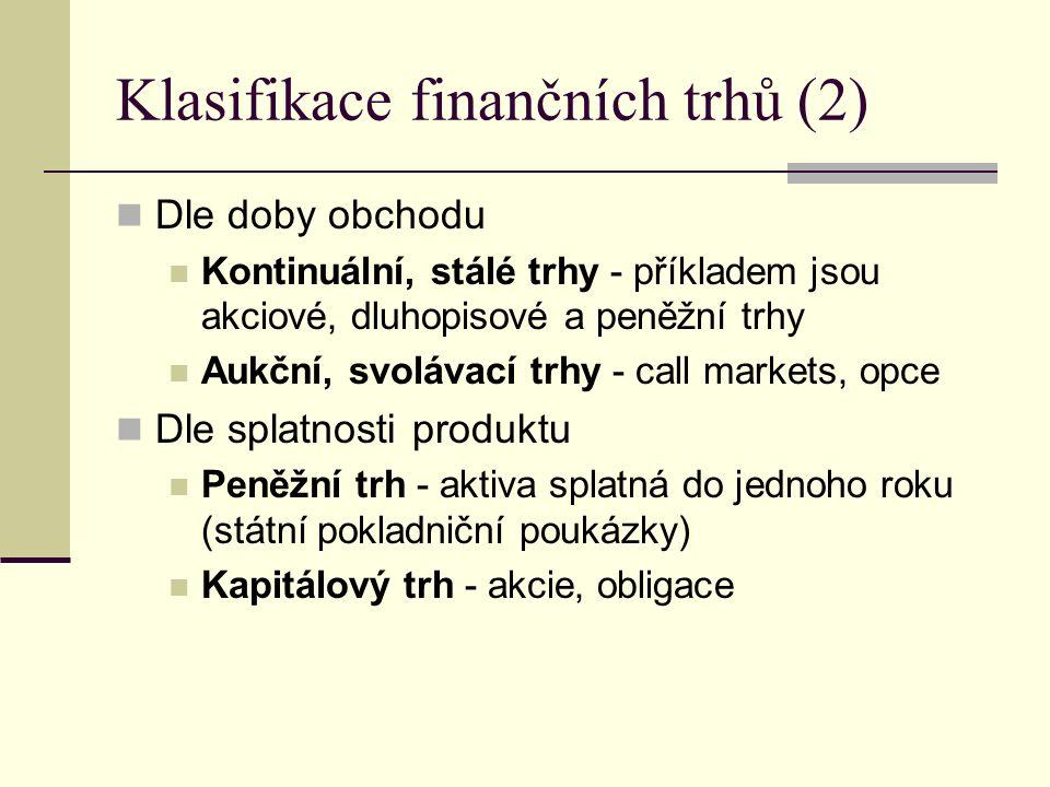 Klasifikace finančních trhů (2) Dle doby obchodu Kontinuální, stálé trhy - příkladem jsou akciové, dluhopisové a peněžní trhy Aukční, svolávací trhy -