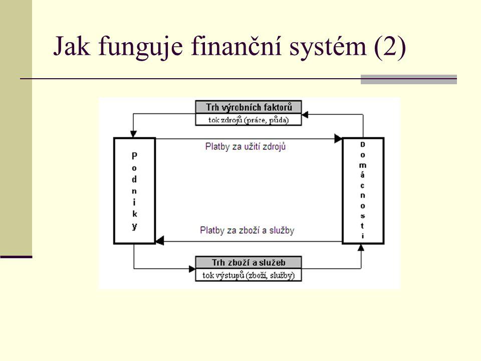 Subjekty na finančním trhu (4) Finanční zprostředkovatelé (3) Specializovaní Krátkodobé operace, prováděné na vlastní účet Arbitražéři – využívají rozdílných cen identických CP na rozdílných trzích Zajišťovací specialisté - jejich cílem je vyvážení aktuálních i budoucích rizik; používají zejména trhy s deriváty jako futures, opce Spekulanti – operace s vypůjčenými penězi; snaží se předvídat vývoj na finančních trzích a na tom získat; zejména krátkodobé operace (hodiny)