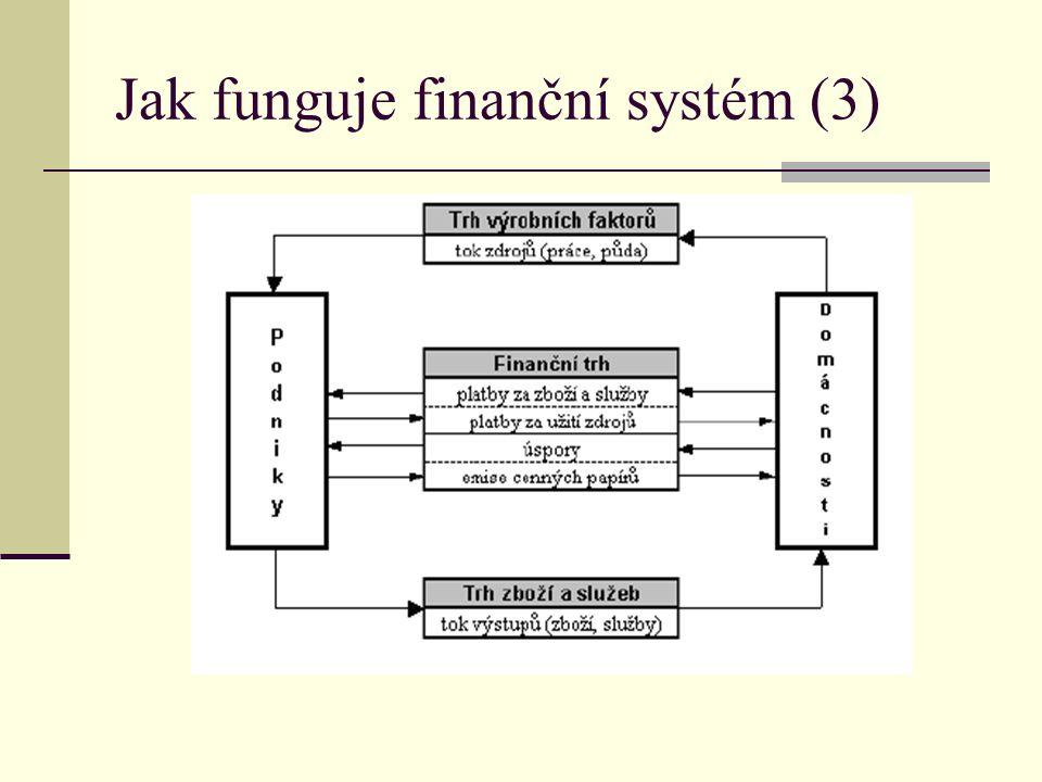 Funkce finančního systému depozitní kreditní/ úvěrová platební politická funkce zajištění bohatství funkce zajištění rizika funkce likvidity