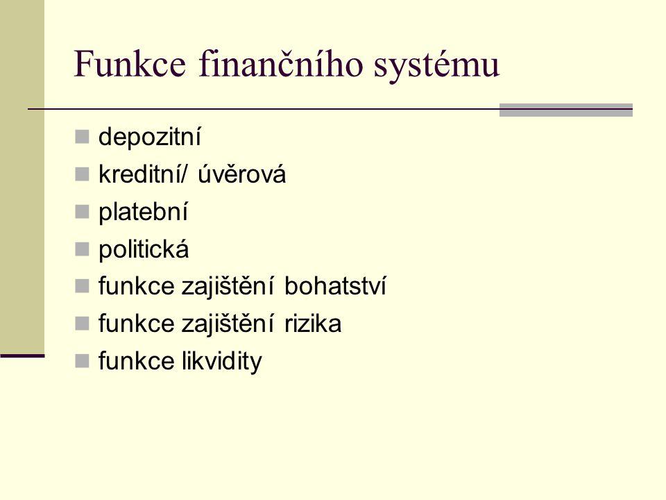 Klasifikace finančních trhů (1) Dle úrovně organizovanosti.