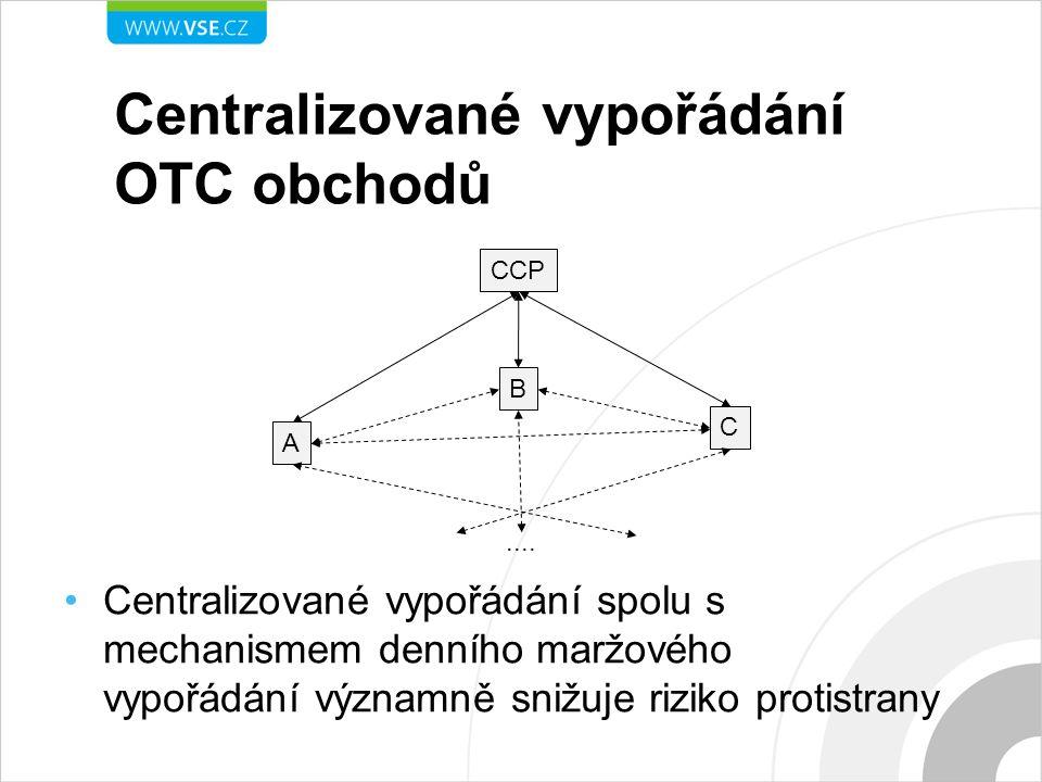 Centralizované vypořádání OTC obchodů CCP C B A....