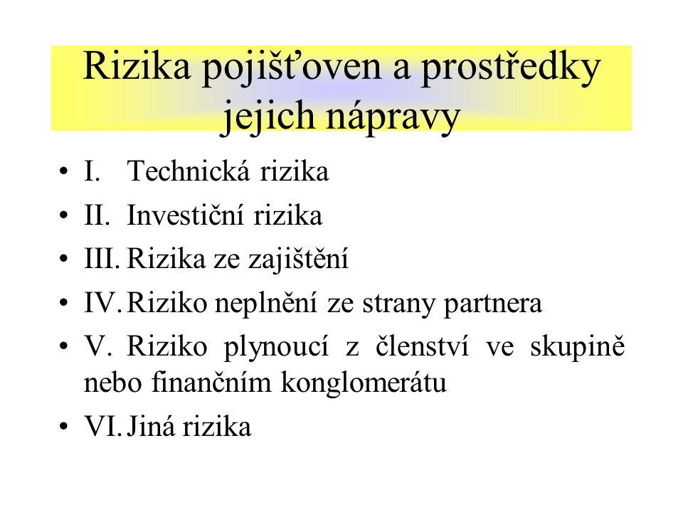 Rizika pojišťoven a prostředky jejich nápravy I.Technická rizika II.Investiční rizika III.Rizika ze zajištění IV.Riziko neplnění ze strany partnera V.