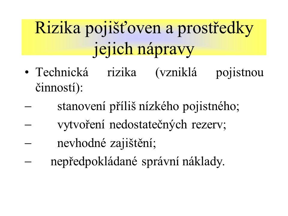 Technická rizika (vzniklá pojistnou činností):  stanovení příliš nízkého pojistného;  vytvoření nedostatečných rezerv;  nevhodné zajištění;  nepře