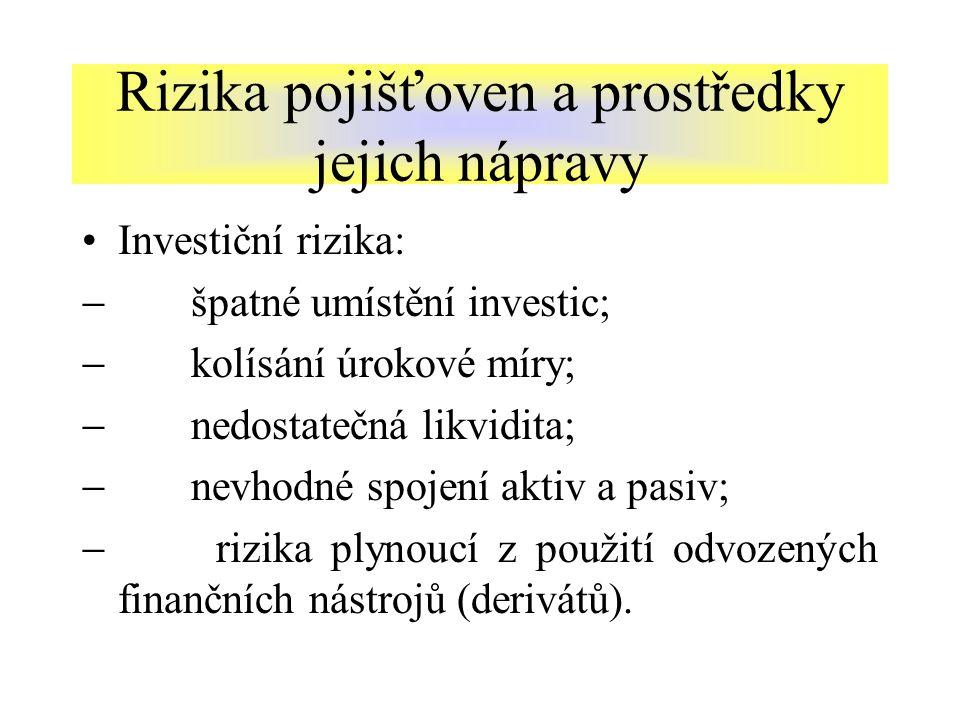 Investiční rizika:  špatné umístění investic;  kolísání úrokové míry;  nedostatečná likvidita;  nevhodné spojení aktiv a pasiv;  rizika plynoucí z použití odvozených finančních nástrojů (derivátů).