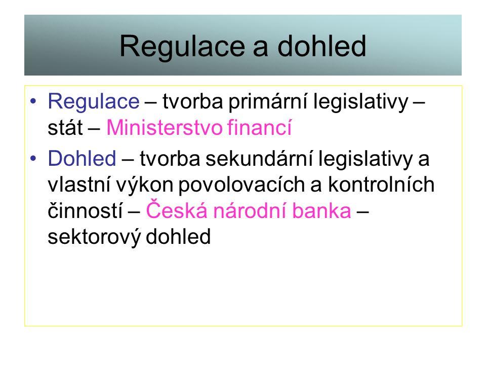 Regulace a dohled Regulace – tvorba primární legislativy – stát – Ministerstvo financí Dohled – tvorba sekundární legislativy a vlastní výkon povolovacích a kontrolních činností – Česká národní banka – sektorový dohled
