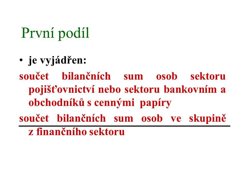 První podíl je vyjádřen: součet bilančních sum osob sektoru pojišťovnictví nebo sektoru bankovním a obchodníků s cennými papíry součet bilančních sum osob ve skupině z finančního sektoru