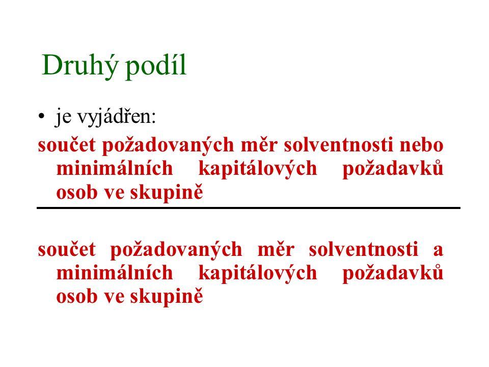 Druhý podíl je vyjádřen: součet požadovaných měr solventnosti nebo minimálních kapitálových požadavků osob ve skupině součet požadovaných měr solventn
