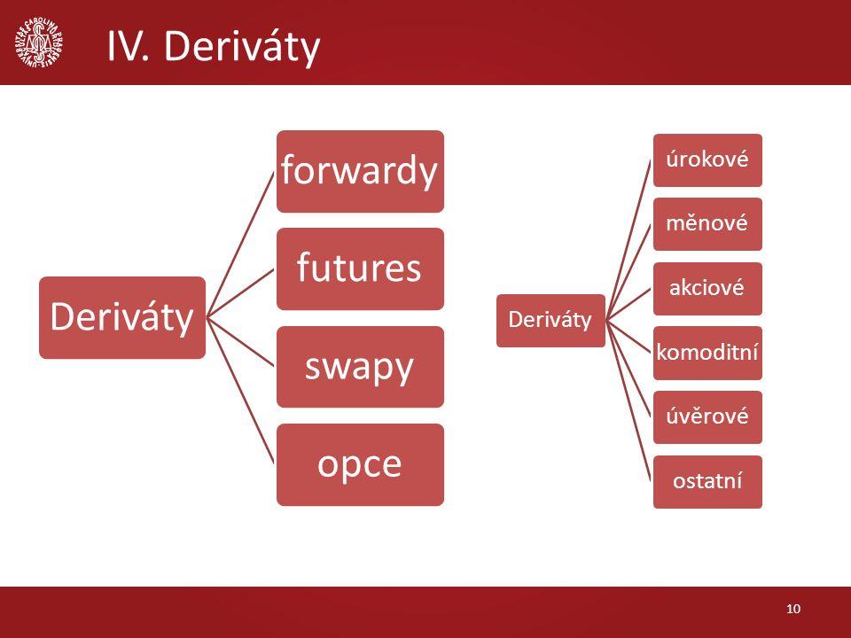 IV. Deriváty 10 Derivátyforwardyfuturesswapyopce Derivátyúrokovéměnovéakciovékomoditníúvěrovéostatní