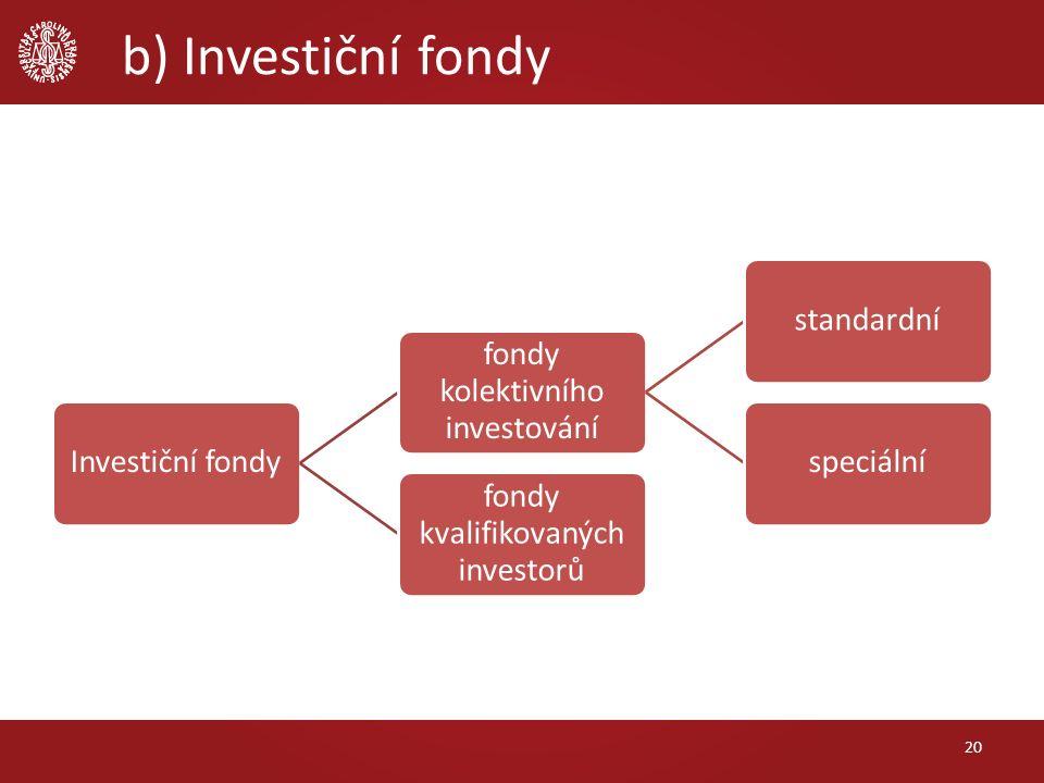 b) Investiční fondy 20 Investiční fondy fondy kolektivního investování standardníspeciální fondy kvalifikovaných investorů