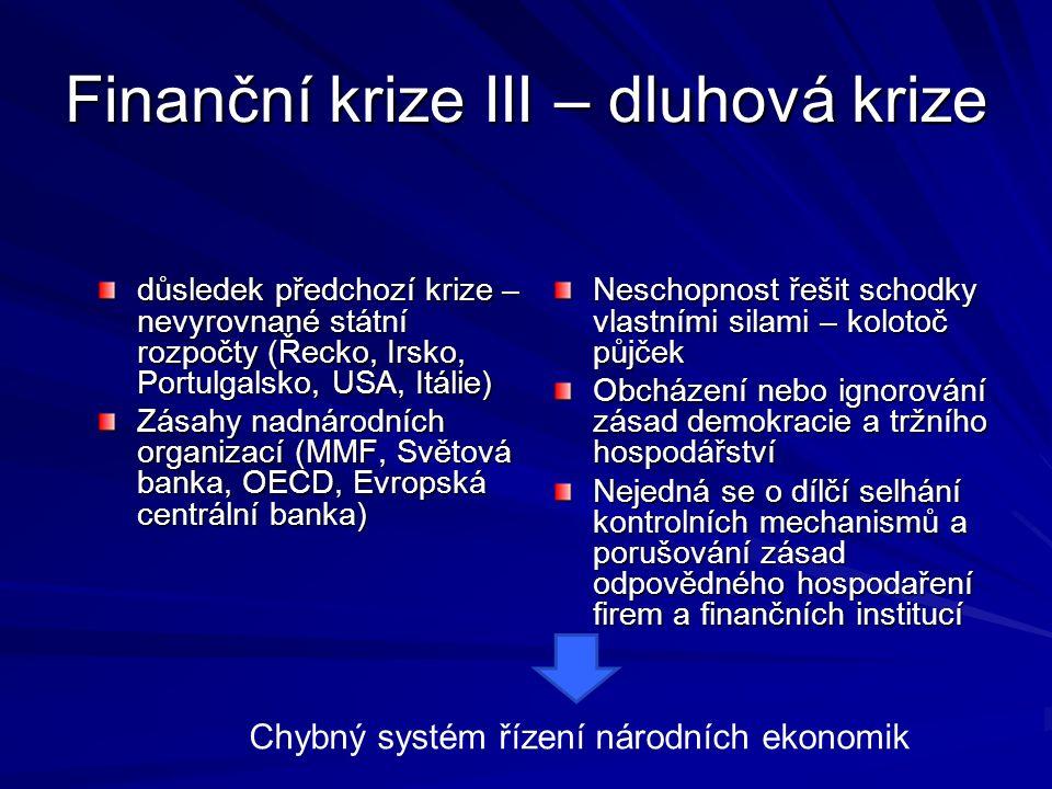 Finanční krize III – dluhová krize důsledek předchozí krize – nevyrovnané státní rozpočty (Řecko, Irsko, Portulgalsko, USA, Itálie) Zásahy nadnárodních organizací (MMF, Světová banka, OECD, Evropská centrální banka) Neschopnost řešit schodky vlastními silami – kolotoč půjček Obcházení nebo ignorování zásad demokracie a tržního hospodářství Nejedná se o dílčí selhání kontrolních mechanismů a porušování zásad odpovědného hospodaření firem a finančních institucí Chybný systém řízení národních ekonomik