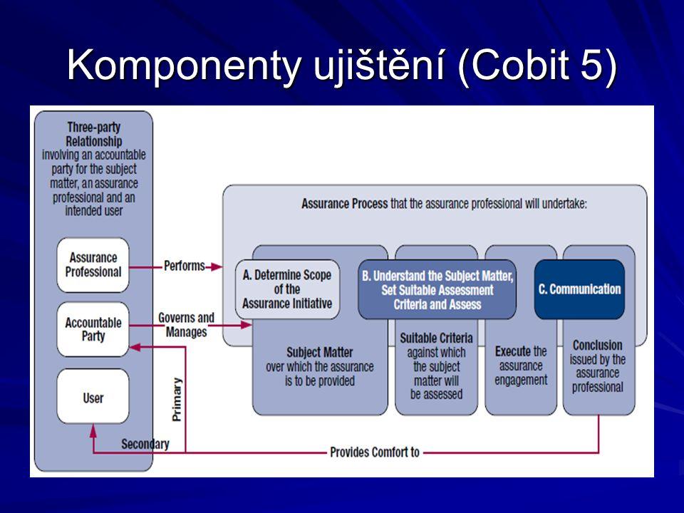 Komponenty ujištění (Cobit 5)