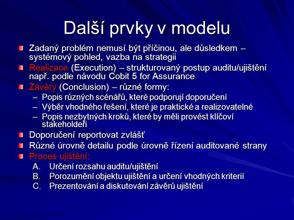 Další prvky v modelu Zadaný problém nemusí být příčinou, ale důsledkem – systémový pohled, vazba na strategii Realizace (Execution) – strukturovaný postup auditu/ujištění např.