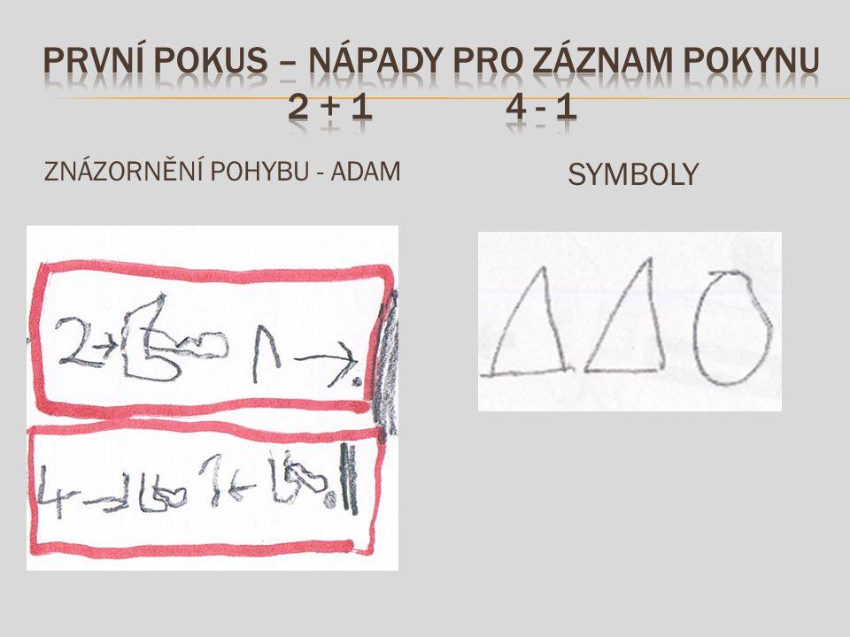 ZNÁZORNĚNÍ POHYBU - ADAM SYMBOLY