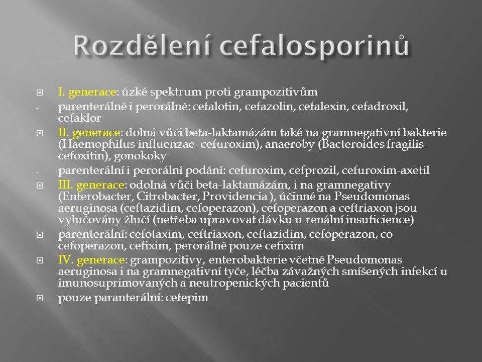  I. generace: úzké spektrum proti grampozitivům - parenterálně i perorálně: cefalotin, cefazolin, cefalexin, cefadroxil, cefaklor  II. generace: dol