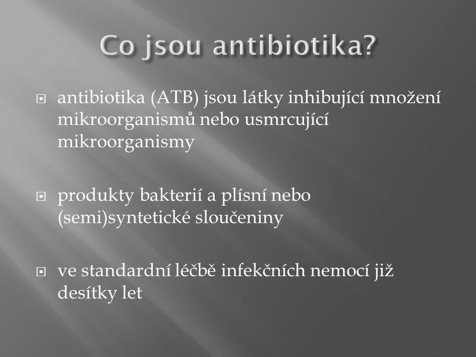  antibiotika (ATB) jsou látky inhibující množení mikroorganismů nebo usmrcující mikroorganismy  produkty bakterií a plísní nebo (semi)syntetické slo