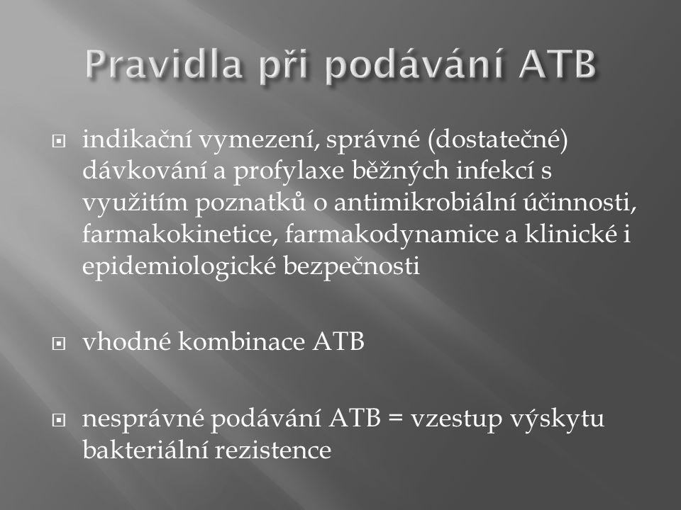  indikační vymezení, správné (dostatečné) dávkování a profylaxe běžných infekcí s využitím poznatků o antimikrobiální účinnosti, farmakokinetice, farmakodynamice a klinické i epidemiologické bezpečnosti  vhodné kombinace ATB  nesprávné podávání ATB = vzestup výskytu bakteriální rezistence