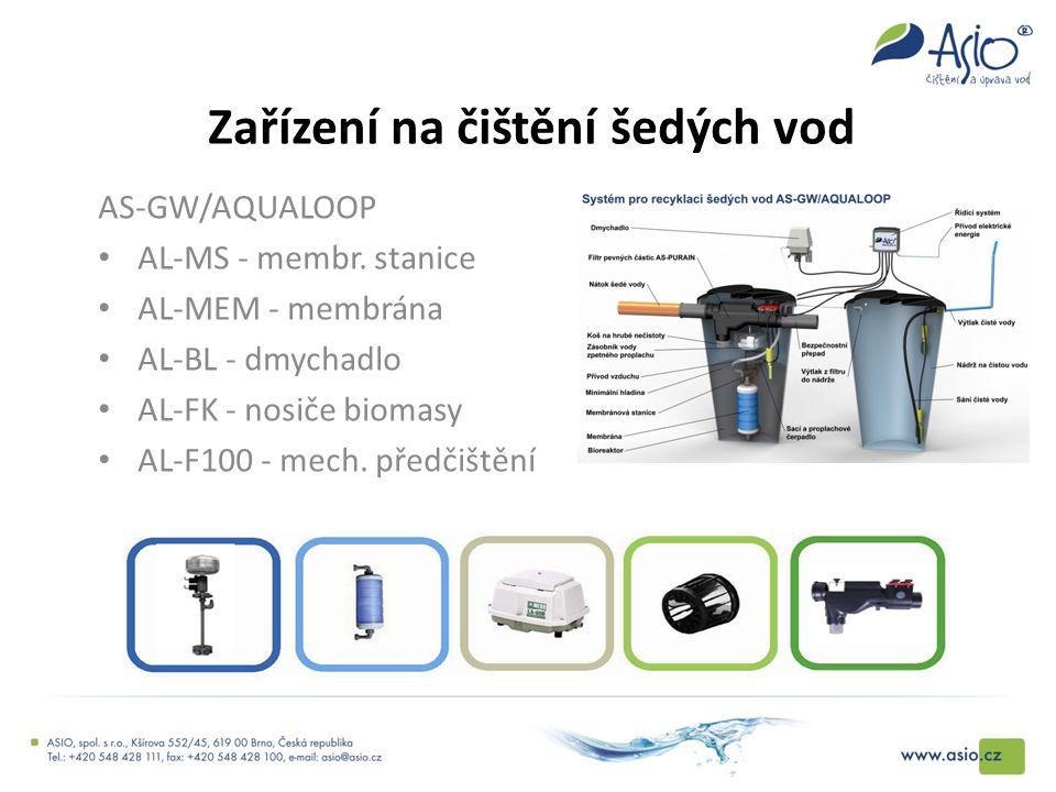 Zařízení na čištění šedých vod AS-GW/AQUALOOP AL-MS - membr. stanice AL-MEM - membrána AL-BL - dmychadlo AL-FK - nosiče biomasy AL-F100 - mech. předči