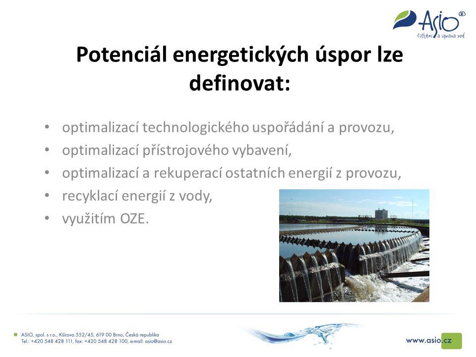 Potenciál energetických úspor lze definovat: optimalizací technologického uspořádání a provozu, optimalizací přístrojového vybavení, optimalizací a re