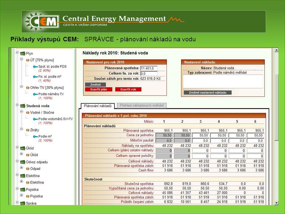 Příklady výstupů CEM: SPRÁVCE - plánování nákladů na vodu