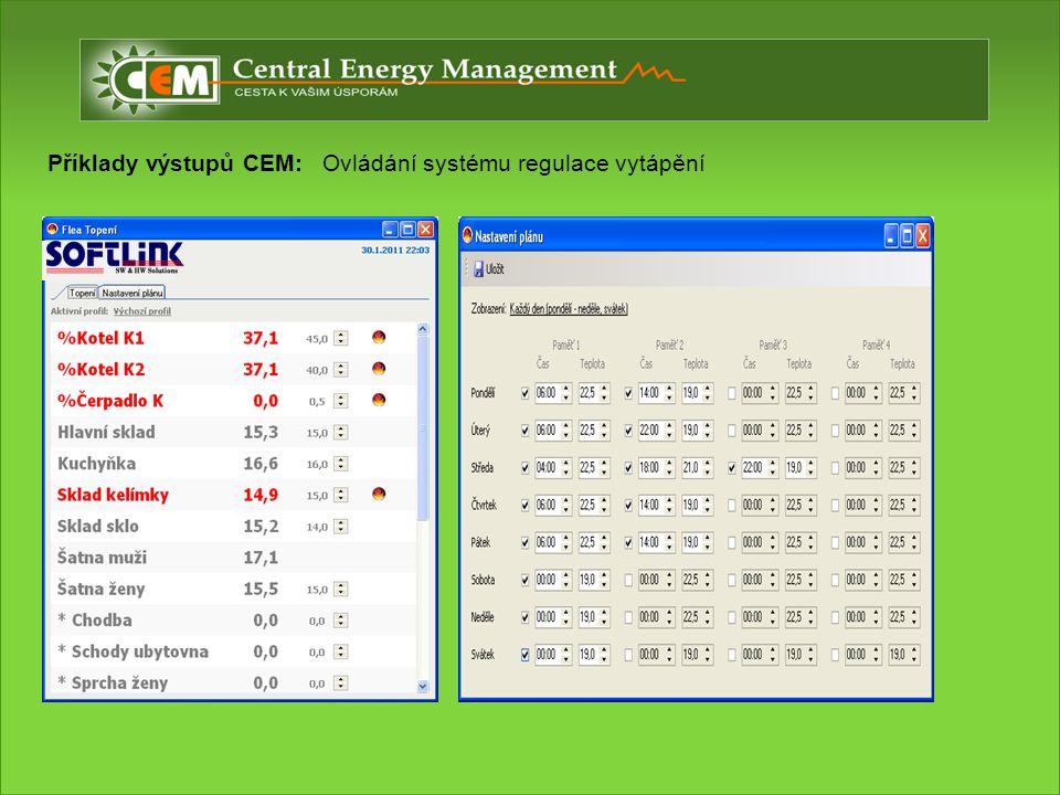 Příklady výstupů CEM: Ovládání systému regulace vytápění