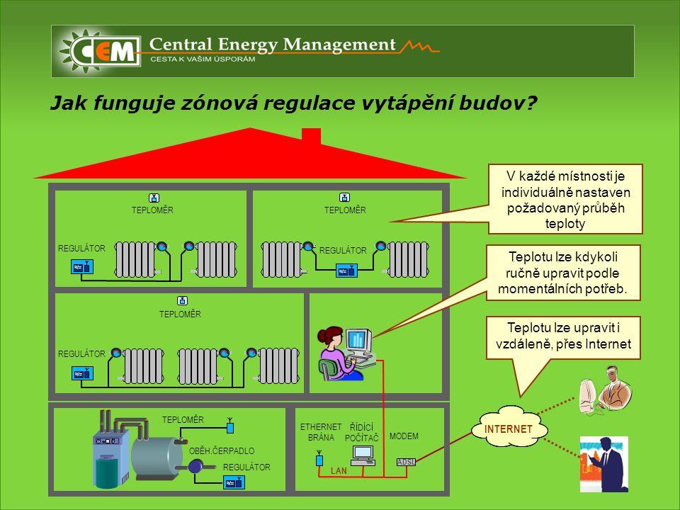 Jak funguje zónová regulace vytápění budov.