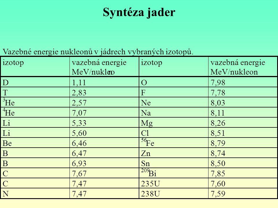 Syntéza jader B 6,93 Sn 8,50 C 7,67 209 Bi 7,85 C 7,47 235U 7,60 N 7,47 238U 7,59