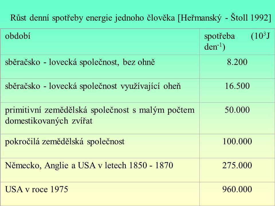 obdobíspotřeba (10 3 J den -1 ) sběračsko - lovecká společnost, bez ohně8.200 sběračsko - lovecká společnost využívající oheň16.500 primitivní zeměděl