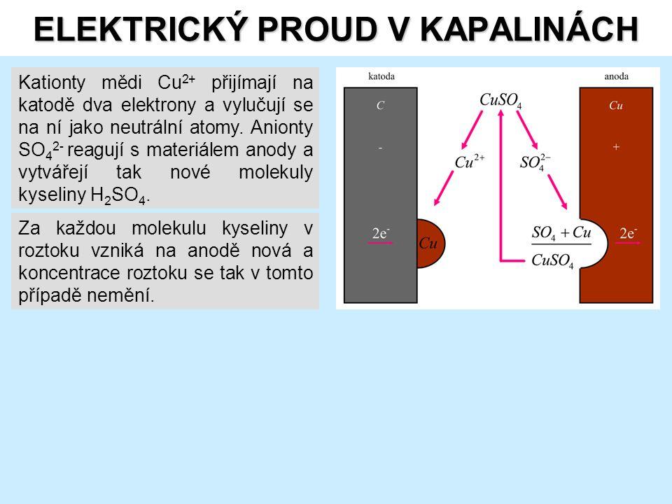 ELEKTRICKÝ PROUD V KAPALINÁCH Kationty mědi Cu 2+ přijímají na katodě dva elektrony a vylučují se na ní jako neutrální atomy.