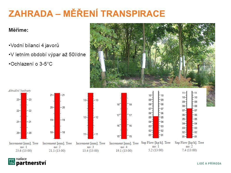 ZAHRADA – MĚŘENÍ TRANSPIRACE Měříme: Vodní bilanci 4 javorů V letním období výpar až 50l/dne Ochlazení o 3-5°C