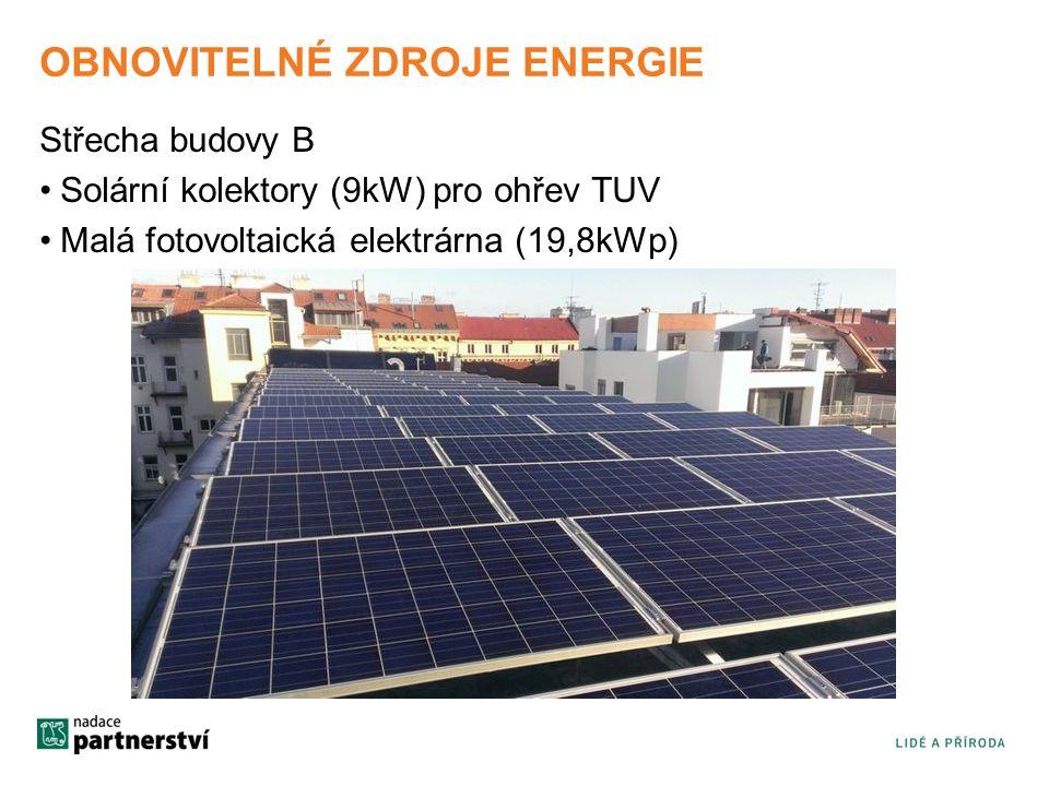 OBNOVITELNÉ ZDROJE ENERGIE Střecha budovy B Solární kolektory (9kW) pro ohřev TUV Malá fotovoltaická elektrárna (19,8kWp)