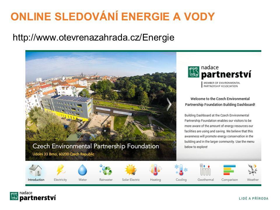 ONLINE SLEDOVÁNÍ ENERGIE A VODY http://www.otevrenazahrada.cz/Energie