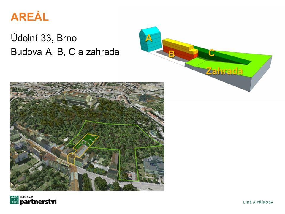 AREÁL Údolní 33, Brno Budova A, B, C a zahradaA B C Zahrada